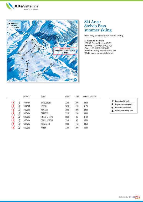 Stelvio Pass Ski Resort Piste Map